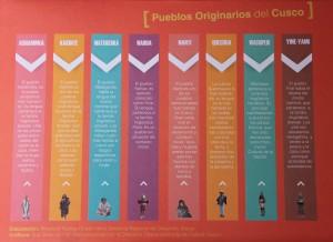 Übersicht Sprachen Cusco